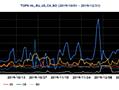 開いたポートの調査を目的としたスキャン、オランダからのパケットの8割近く、JPCERT/CCインターネット定点観測レポート - INTERNET Watch