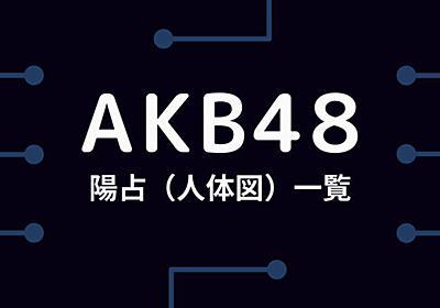 【算命学】AKB48の陽占(人体図)一覧まとめ   占いばばあの算命学列伝