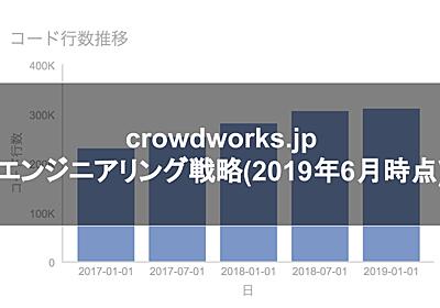 crowdworks.jpのエンジニアリング戦略(2019年6月現在) - クラウドワークス エンジニアブログ