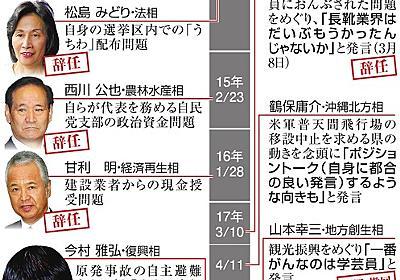 首相、迷わず「更迭だな」 パーティー向かう前に判断:朝日新聞デジタル