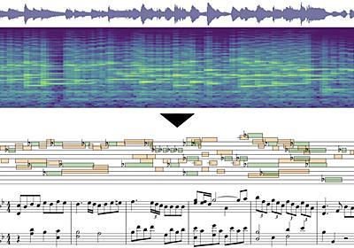 ピアノの演奏動画から楽譜を自動作成 ディープラーニングで 京大が技術開発:Innovative Tech - ITmedia NEWS