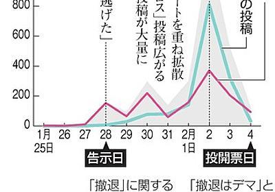 選挙戦、ネットのデマ警戒 名護市長選では「日ハム撤退」拡散:朝日新聞デジタル
