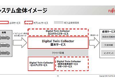 富士通、車載器などで取得したビッグデータをクラウドで仮想的に統合管理・活用する新サービス「Digital Twin Collector」 - Car Watch