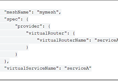 AWS App Mesh – Application-Level Networking for Cloud Applications   AWS News Blog