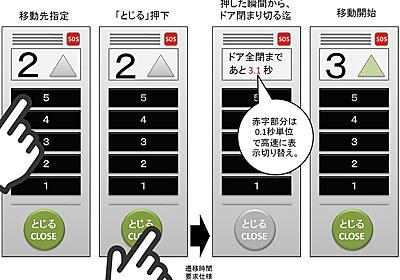 エレベーターの閉じる/開くボタンのUI改善 〜日本マーケット向けの決定打は『ひらく』ボタンの撤廃だ〜 - キャズムを超えろ!