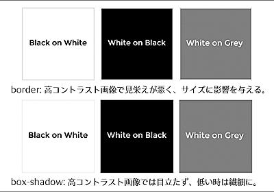 CSSの小ネタ: 画像に枠線をつける際、borderよりもbox-shadowの方がより美しく実装できる | コリス
