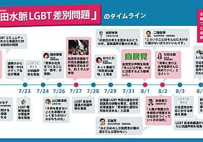 「杉田水脈LGBT差別問題」の経緯を振り返る |