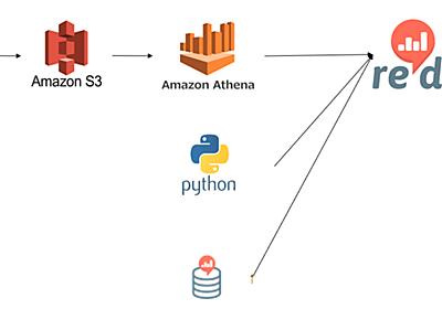 Re:dashによるサービス利用状況把握 - Adwaysエンジニアブログ