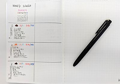 アメリカ発のノート術バレットジャーナル(Bullet Journal)とは? | ライフハッカー[日本版]