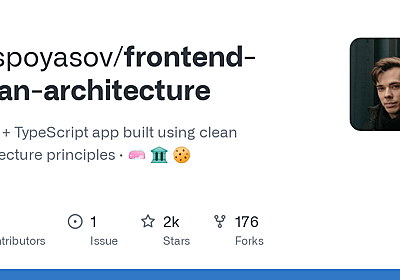 GitHub - bespoyasov/frontend-clean-architecture: React + TypeScript app built using clean architecture principles.