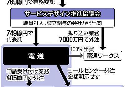 「給付金」委託費 電通、パソナなど法人設立3社で分け合う:東京新聞 TOKYO Web