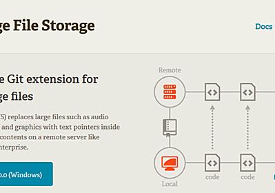 サイズの大きいバイナリファイルを扱うための Git LFS 導入 – Numb.