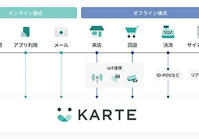KARTE、IoTデバイスを使い「リアル店舗の行動情報」取得に成功 オン・オフ跨いだ体験設計を可能に:MarkeZine(マーケジン)