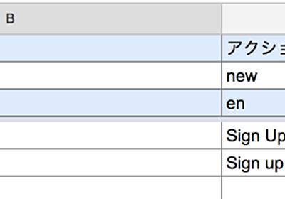 Google Spreadsheets APIを使用して、Railsの翻訳ファイルを自動生成できるように - hitomedia Tech Blog