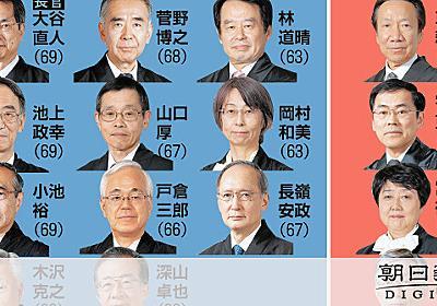 夫婦同姓「不当な国家介入」 最高裁判事4人が違憲判断:朝日新聞デジタル