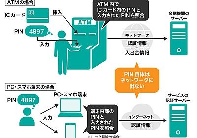 PINとパスワードは何が違う? 意外と知らない「知識認証」のハナシ (1/4) - ITmedia NEWS