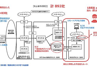 NTTコミュニケーションズは裏口も攻められた - Fox on Security