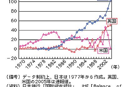 ◆ 日本もタックスヘイブンだ: Open ブログ
