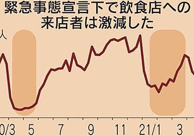 新型コロナ: 来店客7割減、緊急事態が外食直撃 中小の経営深刻: 日本経済新聞