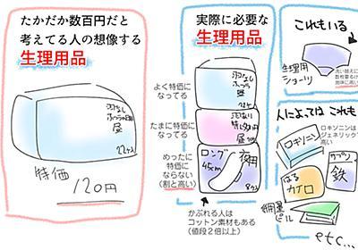 ナプキンは「たかが数百円」?想像と現実のギャップを伝えるイラストに反響