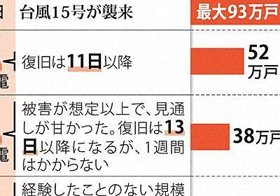千葉停電 被災者「あきれた」「県外避難も」 東電説明二転三転 - 毎日新聞