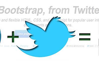 Twitter Bootstrap for WordPress – WordPress plugin   WordPress.org
