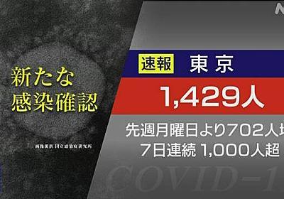 東京都 新型コロナ 新たに1429人感染確認 月曜日では過去最多   新型コロナ 国内感染者数   NHKニュース