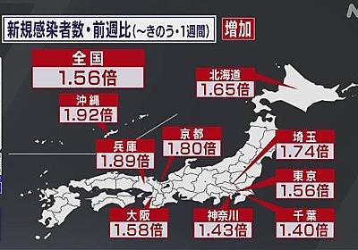 「全国で第5波に入ってきている」新型コロナ 感染急拡大 | 新型コロナウイルス | NHKニュース