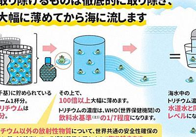 復興庁、電通に3年で10億円 原発事故の風評払拭事業   毎日新聞