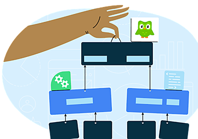 Android Developers Blog: Performance and Velocity: How Duolingo Adopted MVVM on Android