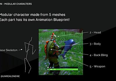UE4 GDC2018 フォートナイトの最適化について Part1 - Let's Enjoy Unreal Engine