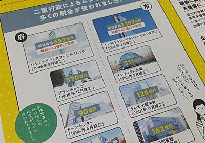 【大阪都構想ファクトチェック】「都構想で図書館廃止」は誤り(1/2ページ) - 産経ニュース