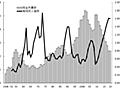 安倍政権の7年8ヶ月は20~30代にとって職が増え、給与が増え、株価も好調で、素晴らしい経済環境だった - 斗比主閲子の姑日記