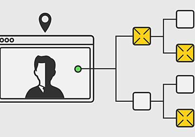 サイトマップが持つ2つの顔、2つの意味とは? | 東京上野のWeb制作会社LIG