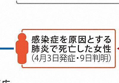「ヘルパーからコロナ感染し死亡」 82歳女性の遺族が介護事業所を提訴 広島 - 毎日新聞