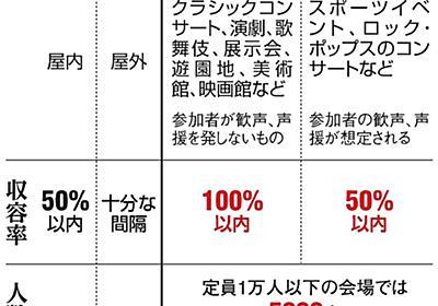 クラシックや映画館、満席も可能に スポーツも制限緩和 [新型コロナウイルス]:朝日新聞デジタル