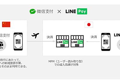 「LINE Pay」が「WeChat Pay」と連携 売上も合算して管理可能に - ライブドアニュース