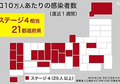 10万人あたりのコロナ感染者数 21都道府県で「ステージ4」相当 | 新型コロナ 国内感染者数 | NHKニュース