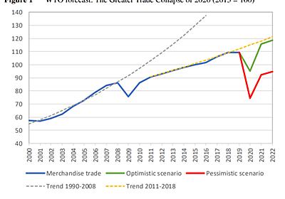 ボールドウィン & エヴェネット「COVID-19 と通商政策: pt.2」(2020年4月29日) — 経済学101