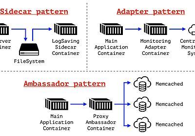 コンテナのデザインパターンを学べる論文「Design patterns for container-based distributed systems」を読んだ - kakakakakku blog
