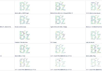 B'zの歌詞をPythonと機械学習で分析してみた 〜LDA編〜 - データサイエンティスト見習い達の日常