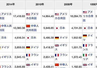 日本人の社畜ぶりに外人が正論…「働きすぎではなく働きすぎぶってるだけ」「忙しいふりをして労働時間を延ばしてる」「日本人の働き方は世界一非効率」:ハムスター速報
