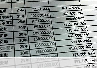 りそな銀元社長が顧問の不動産会社、銀行融資で不正疑い:朝日新聞デジタル