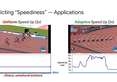 Google、自然な早回しができる動画技術「SpeedNet」開発:Innovative Tech - ITmedia NEWS