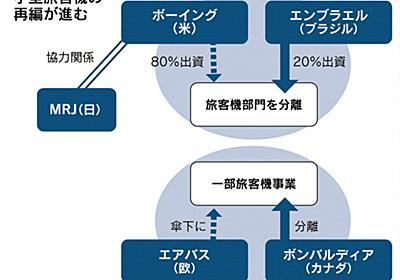 ボーイング、小型機買収 エンブラエルと新会社  :日本経済新聞