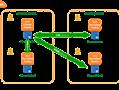 一休のSQL Server AWS移行事例(前編) - 一休.com Developers Blog