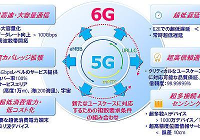 ドコモ、5Gの次世代「6G」のコンセプト公開 「5Gの10倍」「複数要素の同時実現」「宇宙までのカバレッジ拡大」など - ITmedia NEWS