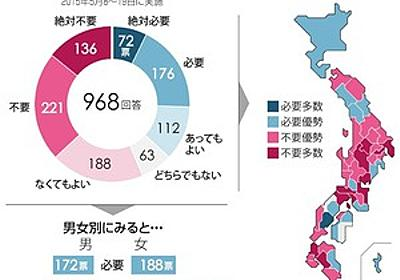 PTAに関する読者の疑問、組織トップの回答は?:朝日新聞デジタル