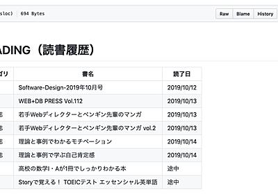 GitHubに日々の人生を記録(管理)する - 日記、じぶんリリースノート、簡易的な個人スクラムによるふりかえりなど - このすみろぐ