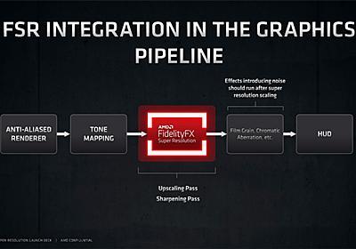 西川善司の3DGE:AMDの超解像技術「FidelityFX Super Resolution」は,DLSSのライバルとなり得るのか